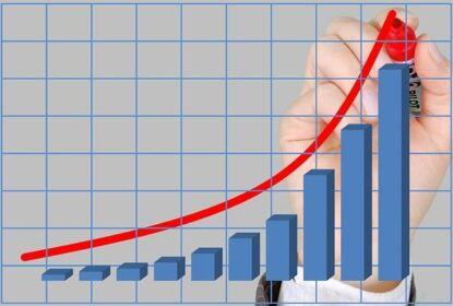 Mall : Proyeksi Supply & Demand Sektor Property